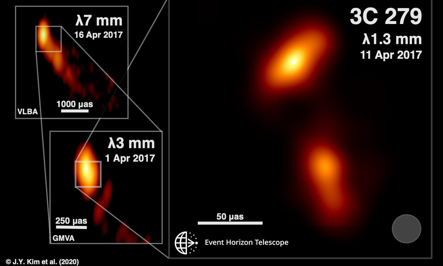 he image shows the black hole jet. Photograph: Boston University Blazar Program